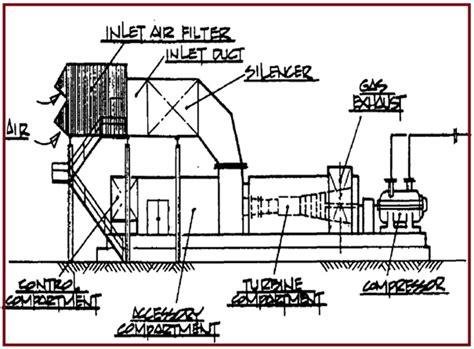 wiring diagram additionally ingersoll rand 185 pressor