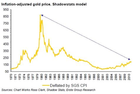 gold the human shadow and the global crisis books gold and silver likely to go parabolic due to global