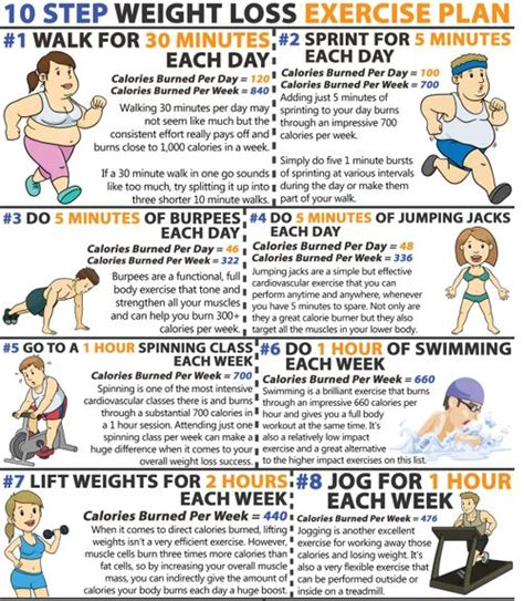 zumba steps chart need help losing weight try these amazing tips check