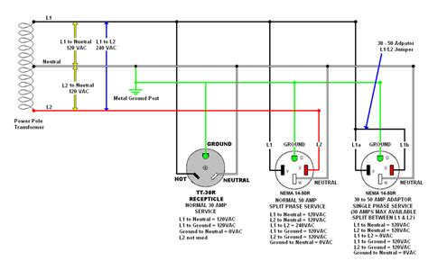 wire diagram 50 cord 3 pole wire diagram wiring