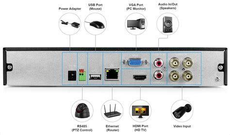 Paket Cctv 4 Channel Ahd 1 0mp Eco Nathans Set amcrest 720p eco series cctv hdcvi 4ch hdmi security surveillance system