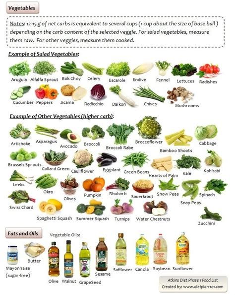 vegetables no carbs low carb diet foods list