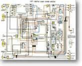 diagramas y manuales de servicio de autos