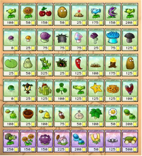 nombres de plants vs zombies apexwallpapers com todo sobre plants vs zombies