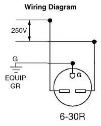 leviton 5376 30 250 volt nema 6 30r 2p 3w surface