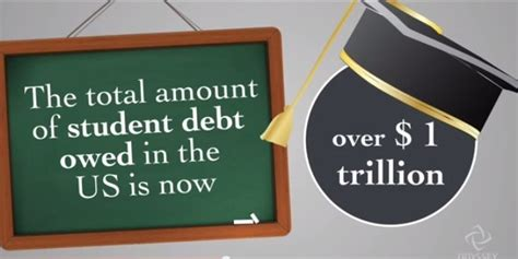 genesis student loan all in the family genesis 25 19 34 huffpost