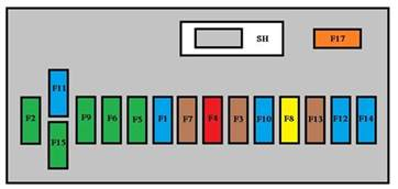 peugeot 308 sw bl 2009 fuse box diagram auto genius