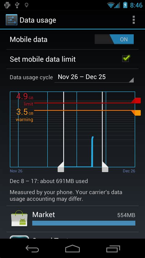android forums data usage warning motorola triumph android forums