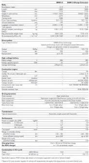 Bmw I3 Specs Bmw I3 Range Extender To Offer Up To 87 More