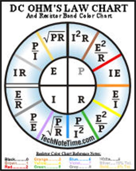 ohm s formula chart introduction to higher math