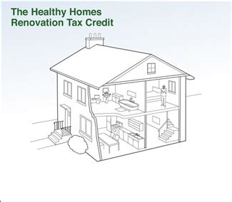 healthy homes renovation tax credit real estate