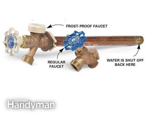 prevent water damage while you are away the family handyman
