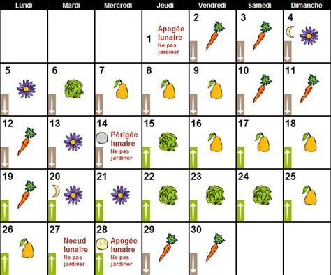 calendrier lunaire novembre 2012 pour jardiner avec la lune
