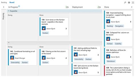 Tfs 2015 Rtm Gets Better With Process Templates Less 2 Css Keeping Up With The Latest In Tech Tfs Kanban Process Template