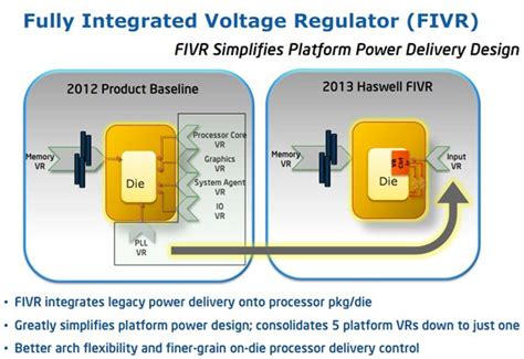integrated voltage regulator design intel quot lake quot