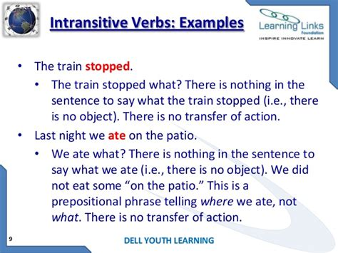 subject intransitive verb pattern exles verb kinds of verbs