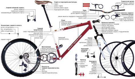 the anatomy of a mountain bike cool biking zone custom mountain bike mtbshop