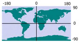 World map with equator and prime meridian as well map with equator and
