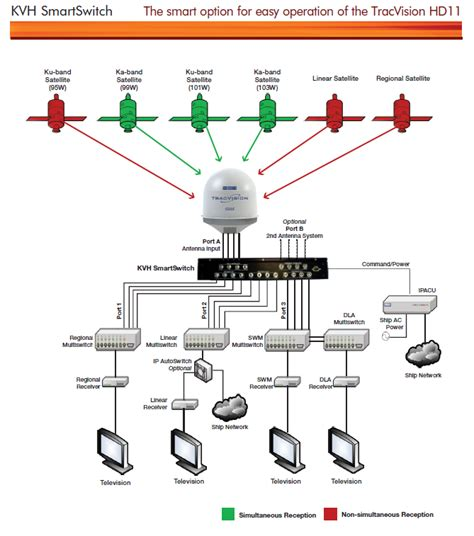 push to talk switch wiring diagram free wiring