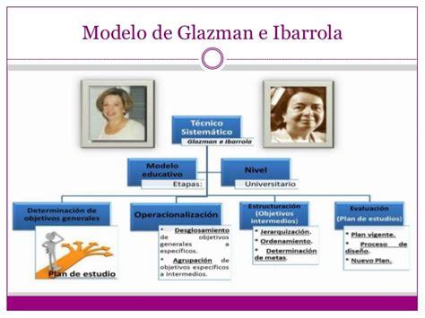 Modelo Curricular De Glazman E Ibarrola Dise 241 O Curricular Por Competencias Bessie