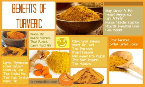 Turmeric Medicinal Uses by 40 Health Benefits Of Turmeric Spice And Powder
