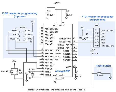gammon forum electronics microprocessors minimal