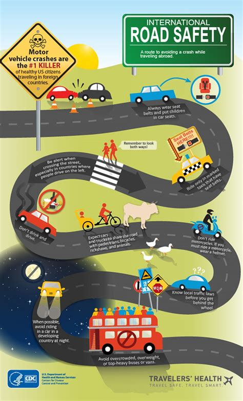 printable road safety posters stylish road safety posters to print and glamour ideas of
