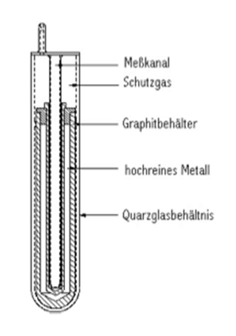 Beschriftung Thermometer by Kalibrieren Thermometern