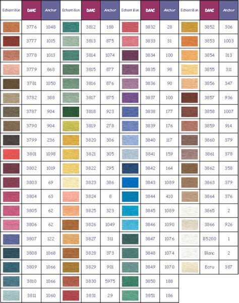Coats And Clark Embroidery Thread Color Chart 2018 Homestuffedia
