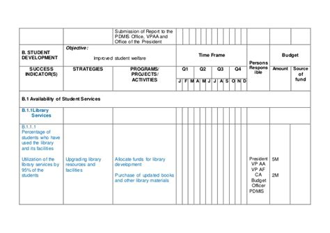 operating plan template annual operational plan template
