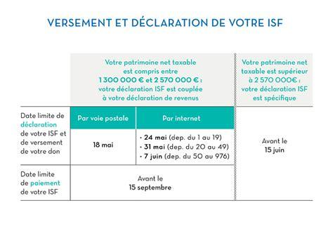 Calendrier Isf 2015 Fondation Des Amis De M 233 Decins Du Monde Fondation Des