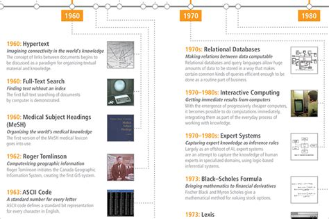 contemporary literary theory pdf historical timeline of computable knowledge 1600 1799
