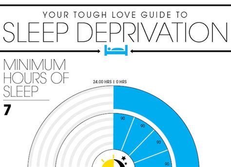 your sleep story a no hype guide to sleep health books infographic your tough guide to sleep deprivation