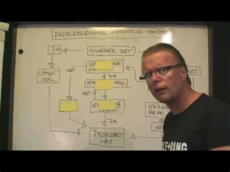 problemløseren ii youtube