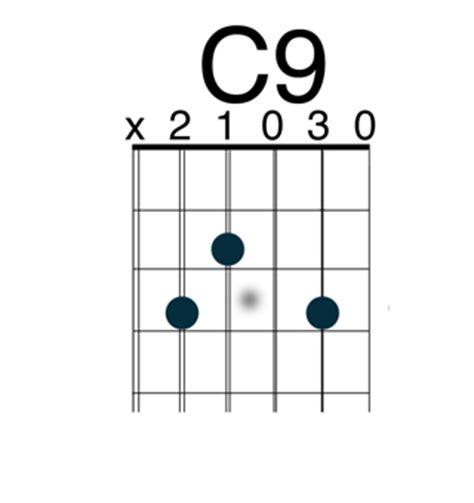 Guitar Chords C9