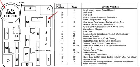 1989 ford f150 fuse box diagram my turn signal lights aren t working on my 1989 ford f150
