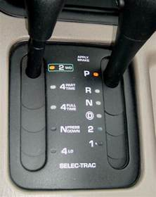 How To Shift Into 4 Wheel Drive Jeep Wrangler Four Wheel Drive 4wd Ricks Free Auto Repair Advice Ricks