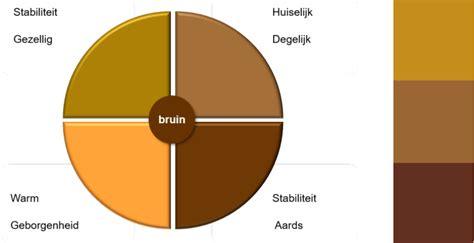 Welke Kleuren Maken Bruin by Welke Kleuren Mengen Voor Bruin