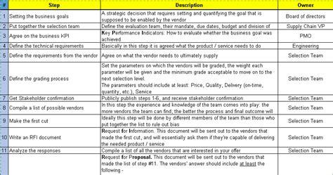 Vendor Review Template Scorecard Templates System