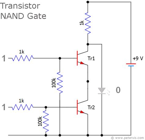 pn junction diode equivalent circuit pn junction diode equivalent to nand gate 28 images basic types of diodes electronics lab