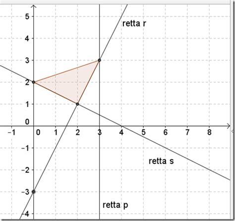lettere esame terza media problema di geometria analitica esame di terza media