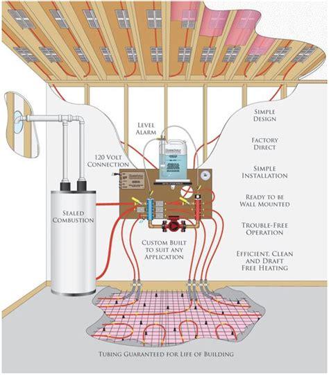 hydronic radiant floor heating cost floor matttroy