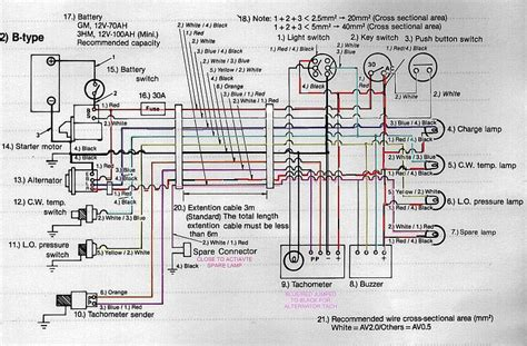 yanmar engine wiring wiring diagram  yanmar engines