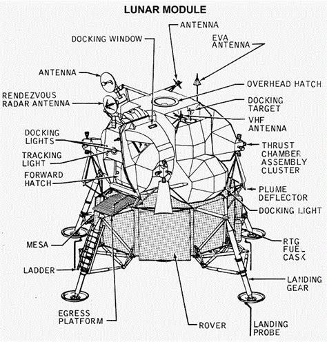 lunar module diagram lunar module how did it work astronotes
