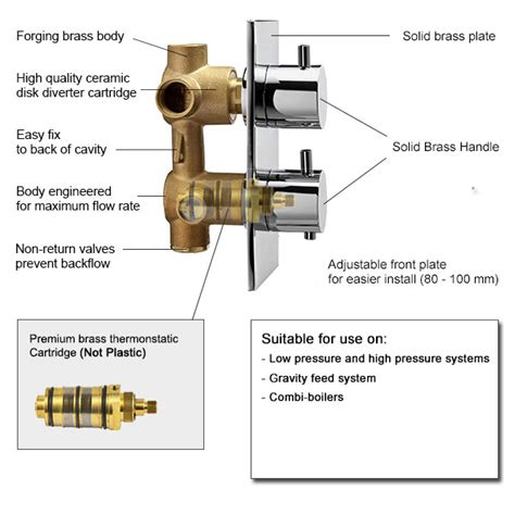 Wall Mounted Bath Shower Mixer Tap thermostatic shower mixer valve chrome solid brass wras