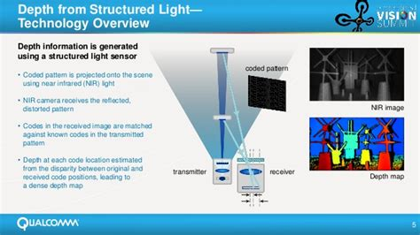 structured light sensor camera quot high resolution 3d reconstruction on a mobile processor