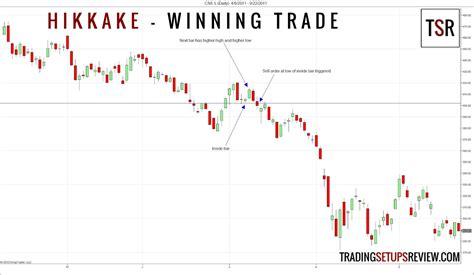 hikkake pattern trading hikkake trade setup trading setups review