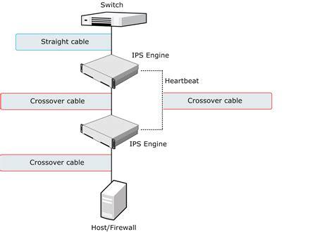 smc 50 wiring diagram smc switch wiring diagram elsalvadorla