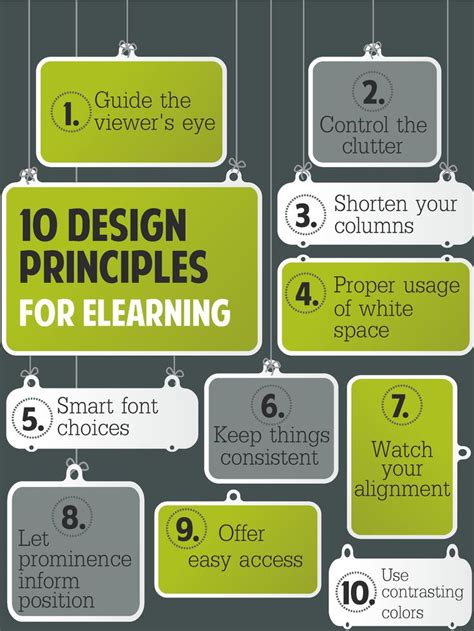 design concept principles instructional design concepts 10 handpicked ideas to