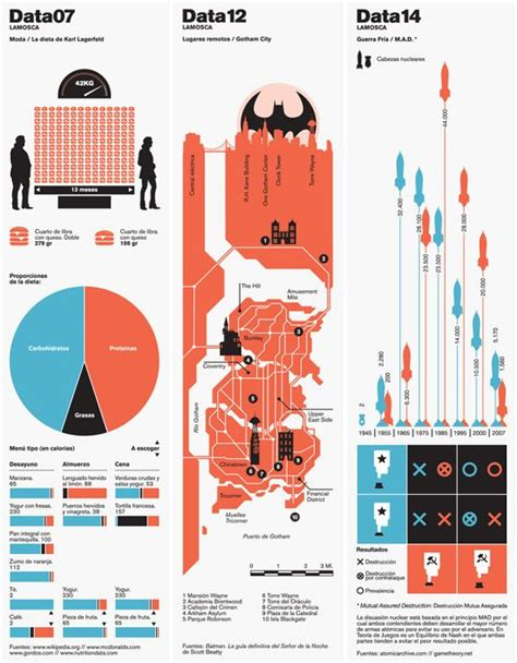 design graphics fiji la mosca infographics and other work infographics